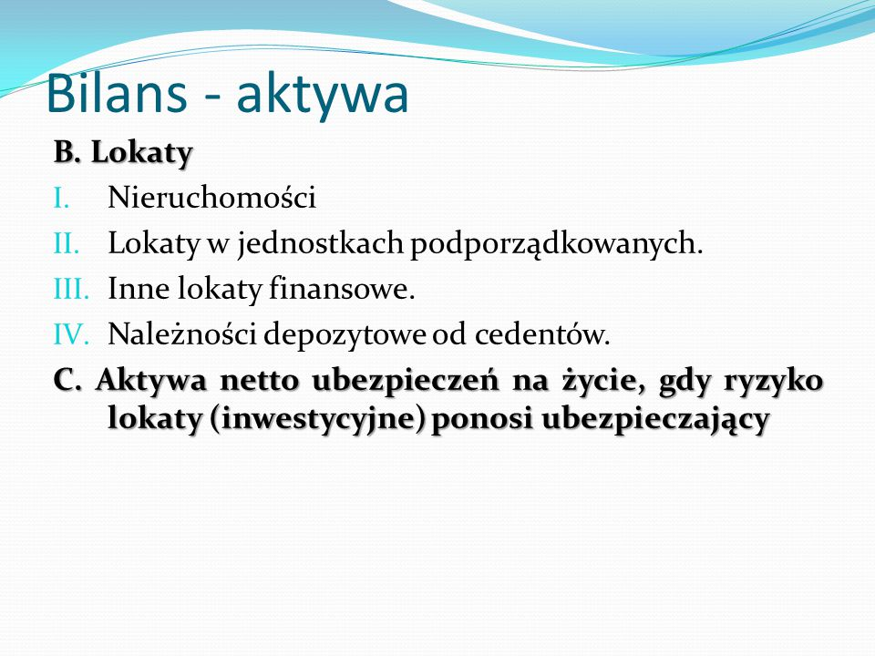 Bilans - aktywa B. Lokaty Nieruchomości