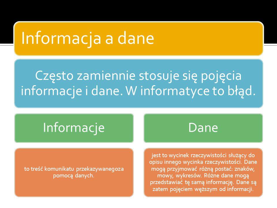 to treść komunikatu przekazywanegoza pomocą danych.