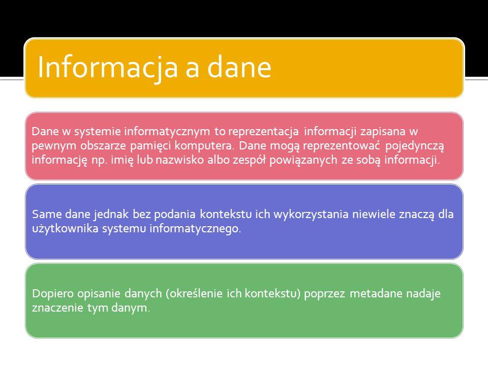 Informacja a dane