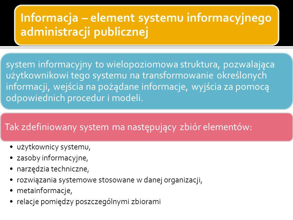 Informacja – element systemu informacyjnego administracji publicznej