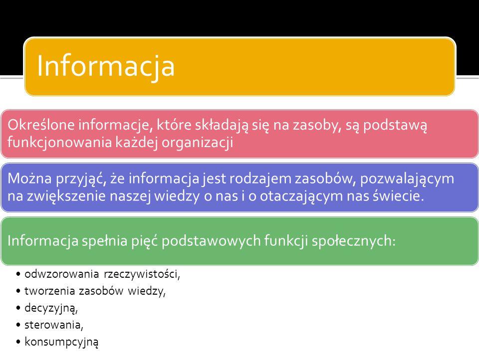 Informacja Określone informacje, które składają się na zasoby, są podstawą funkcjonowania każdej organizacji.