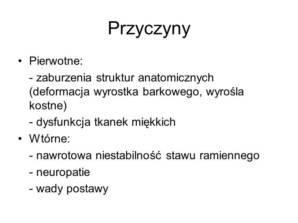 Przyczyny Pierwotne: - zaburzenia struktur anatomicznych (deformacja wyrostka barkowego, wyrośla kostne)