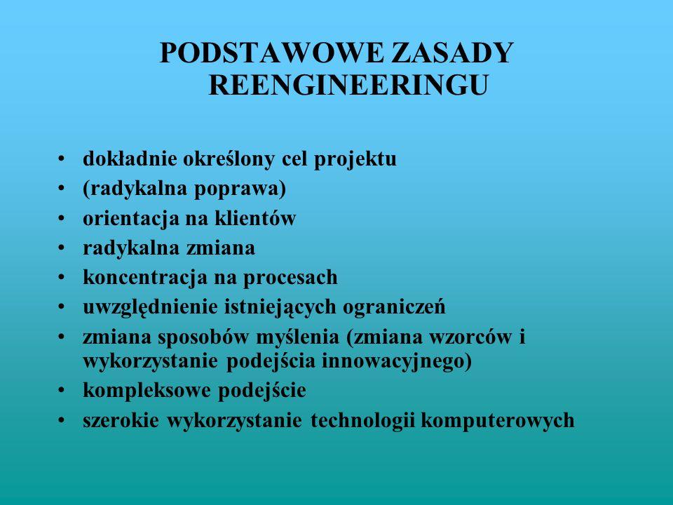 PODSTAWOWE ZASADY REENGINEERINGU