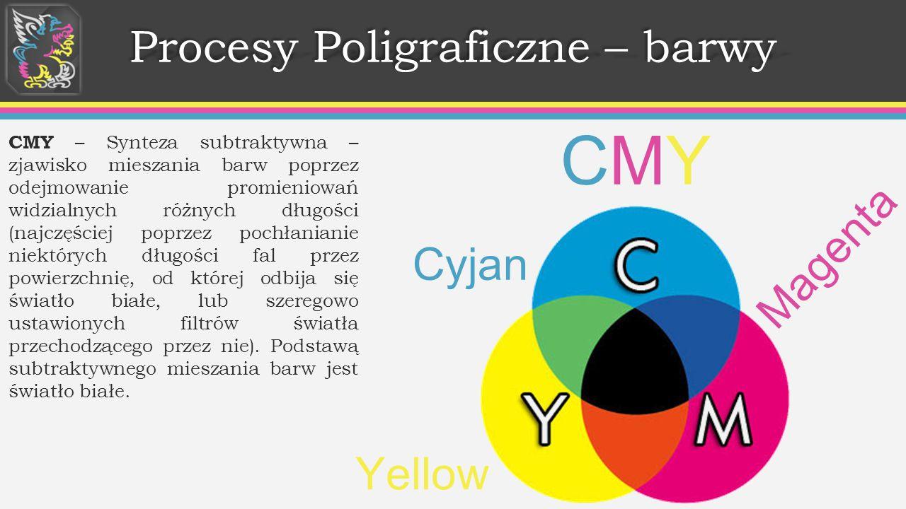 Procesy Poligraficzne – barwy
