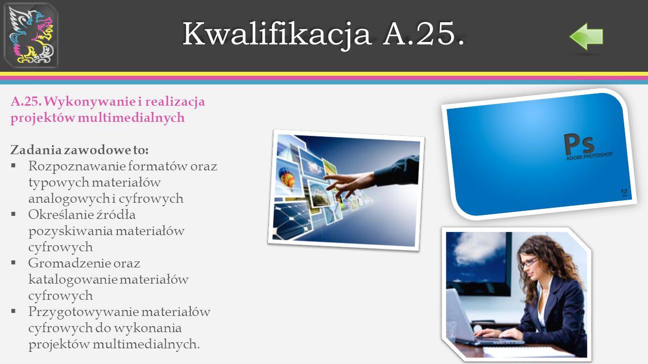 Kwalifikacja A.25. A.25. Wykonywanie i realizacja