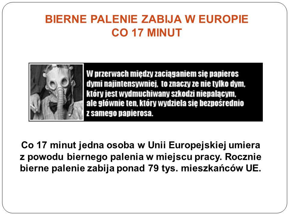 BIERNE PALENIE ZABIJA W EUROPIE CO 17 MINUT