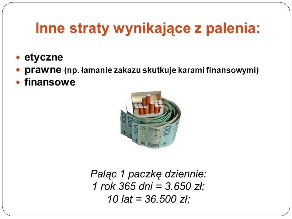 Inne straty wynikające z palenia: