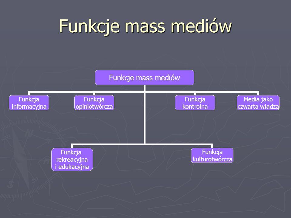 Funkcje mass mediów