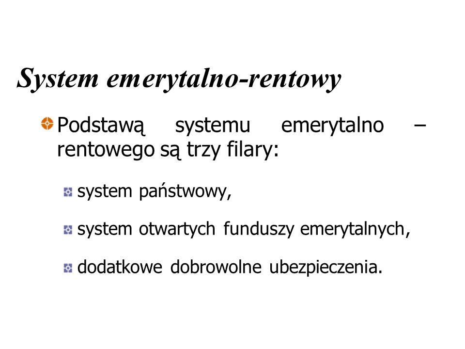 System emerytalno-rentowy