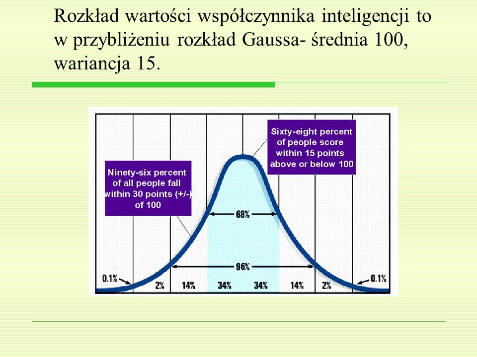 Rozkład wartości współczynnika inteligencji to w przybliżeniu rozkład Gaussa- średnia 100, wariancja 15.
