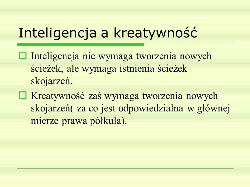Inteligencja a kreatywność