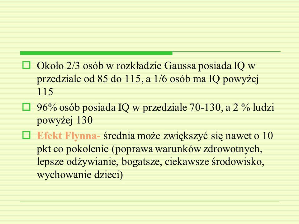 Około 2/3 osób w rozkładzie Gaussa posiada IQ w przedziale od 85 do 115, a 1/6 osób ma IQ powyżej 115