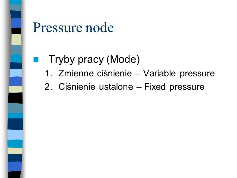 Pressure node Tryby pracy (Mode) Zmienne ciśnienie – Variable pressure