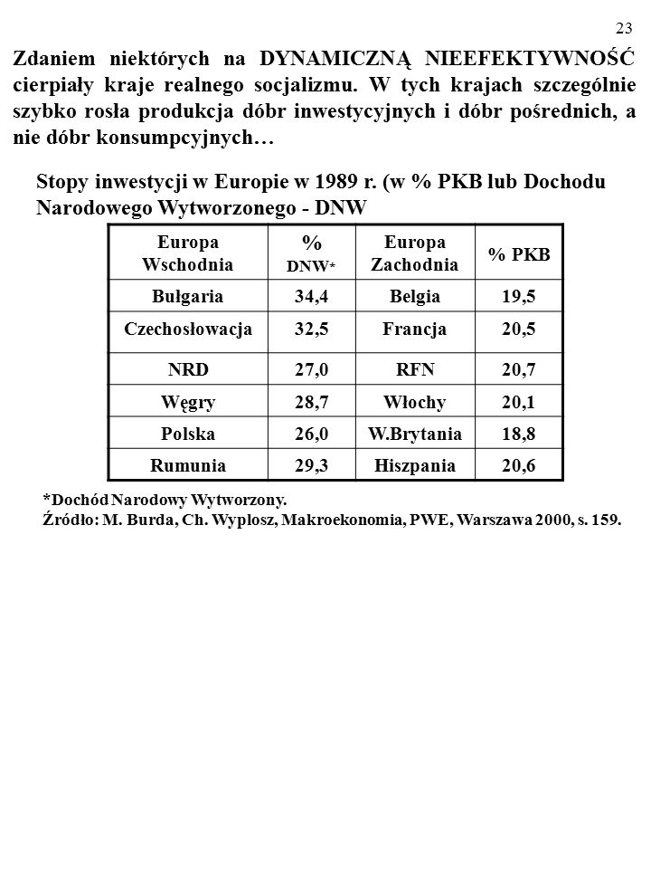 Zdaniem niektórych na DYNAMICZNĄ NIEEFEKTYWNOŚĆ cierpiały kraje realnego socjalizmu. W tych krajach szczególnie szybko rosła produkcja dóbr inwestycyjnych i dóbr pośrednich, a nie dóbr konsumpcyjnych…