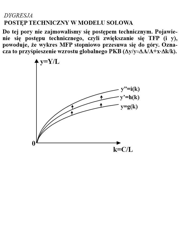 y=Y/L k=C/L DYGRESJA POSTĘP TECHNICZNY W MODELU SOLOWA