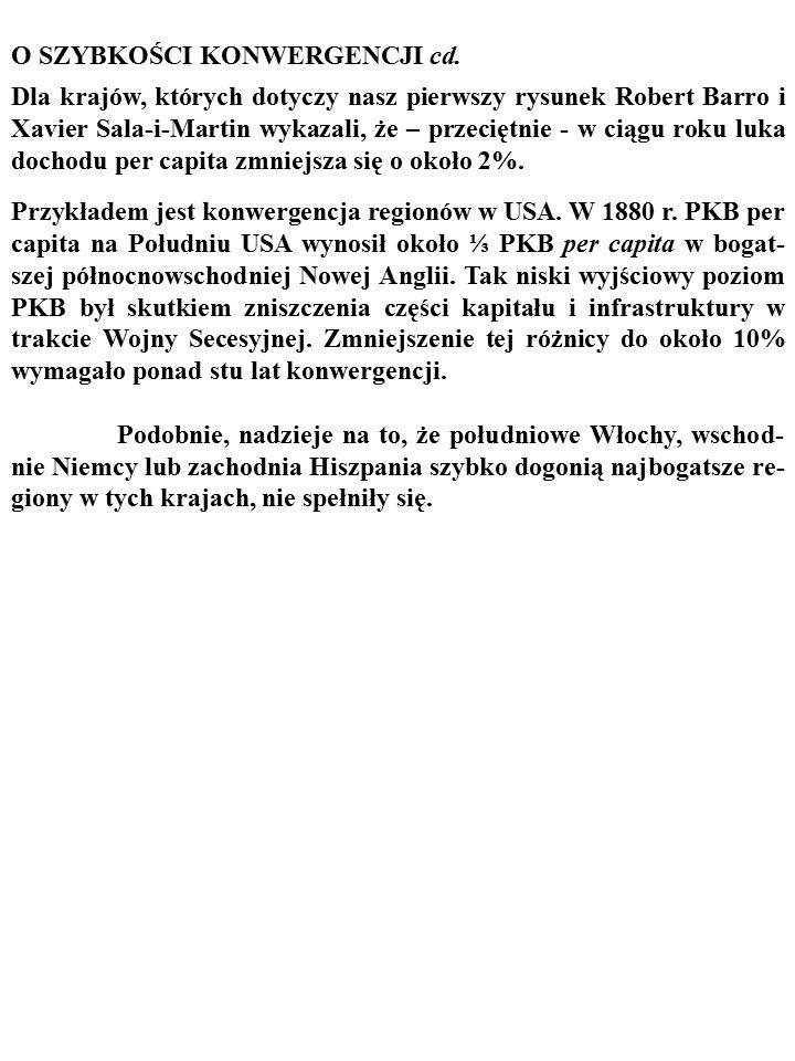 O SZYBKOŚCI KONWERGENCJI cd.