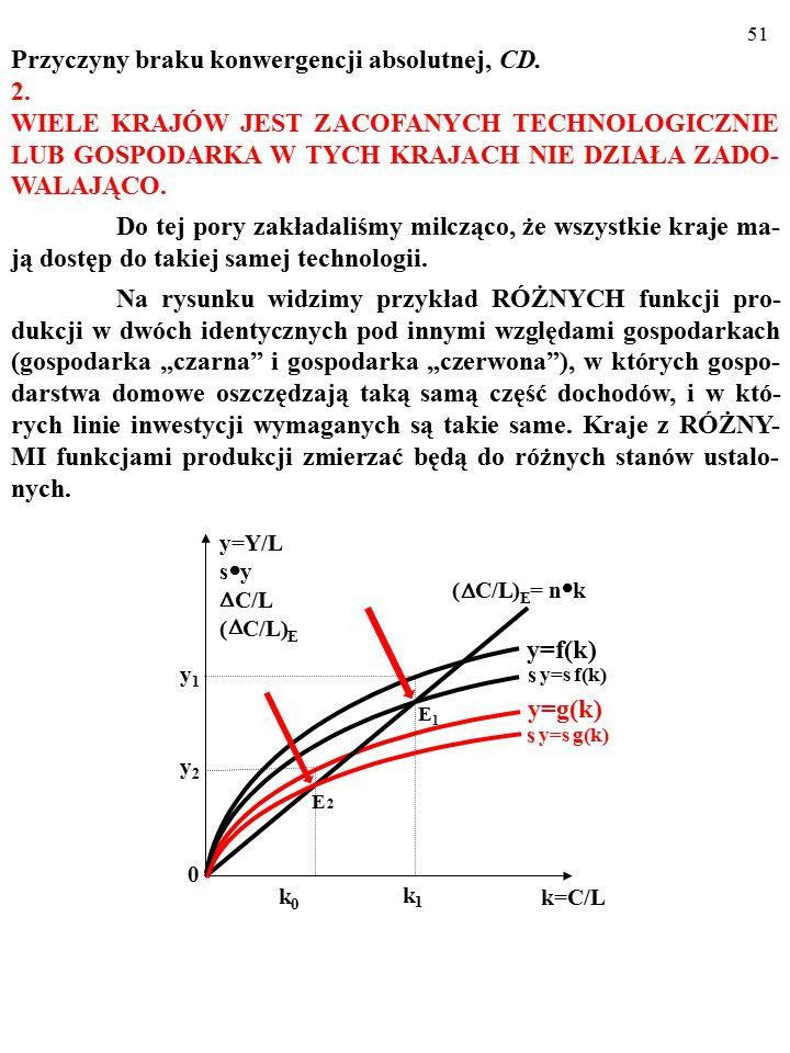 Przyczyny braku konwergencji absolutnej, CD. 2.