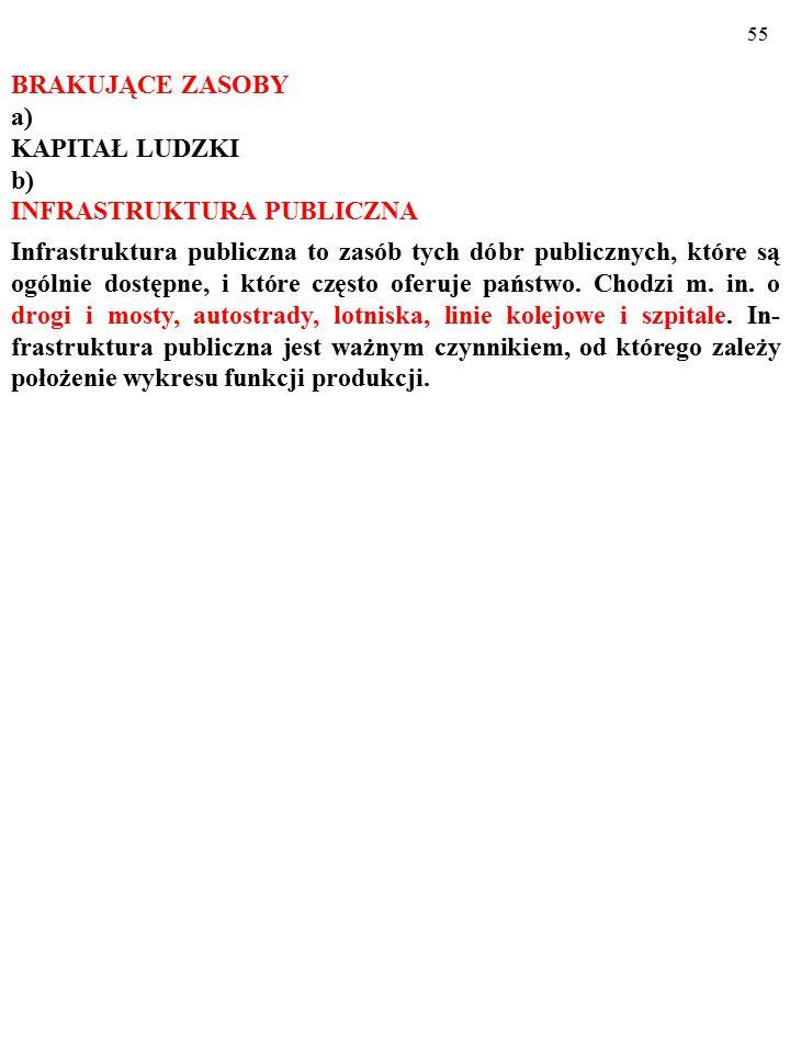 BRAKUJĄCE ZASOBY a) KAPITAŁ LUDZKI. b) INFRASTRUKTURA PUBLICZNA.