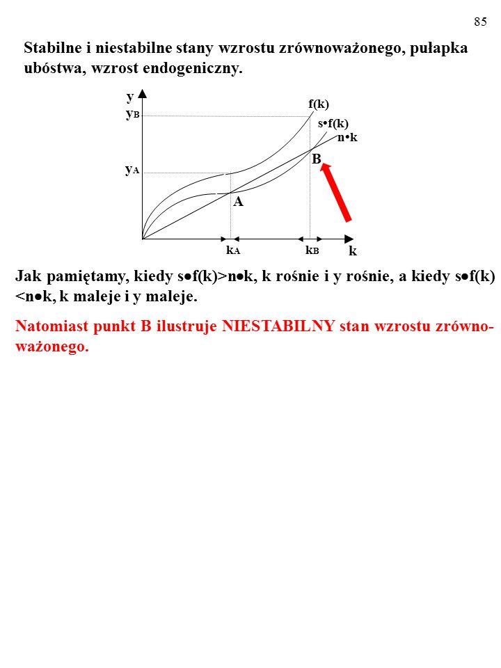 Natomiast punkt B ilustruje NIESTABILNY stan wzrostu zrówno-ważonego.