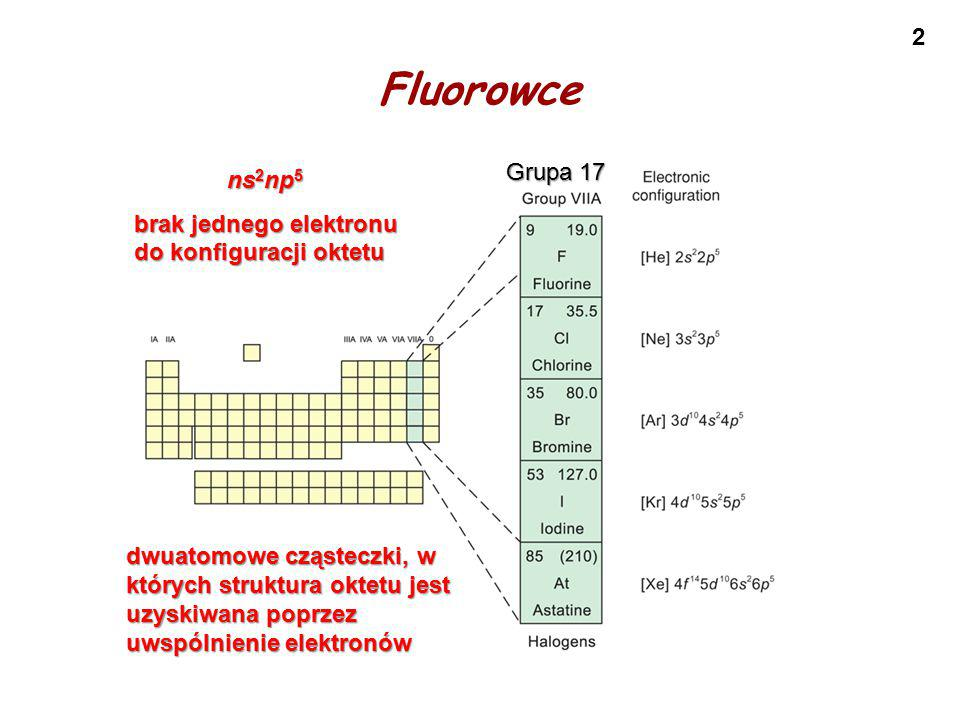 Fluorowce Grupa 17. ns2np5. brak jednego elektronu do konfiguracji oktetu.