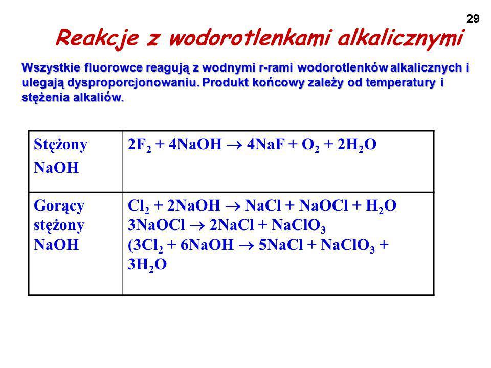 Reakcje z wodorotlenkami alkalicznymi