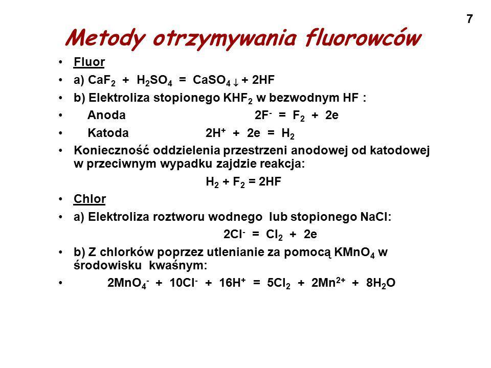 Metody otrzymywania fluorowców