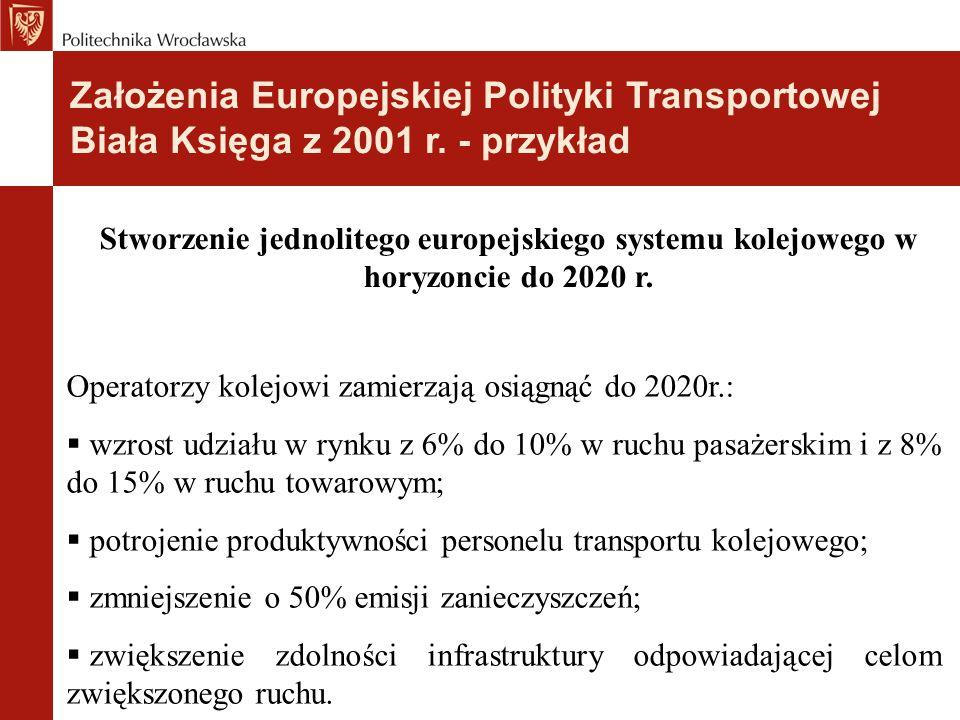 Założenia Europejskiej Polityki Transportowej Biała Księga z 2001 r