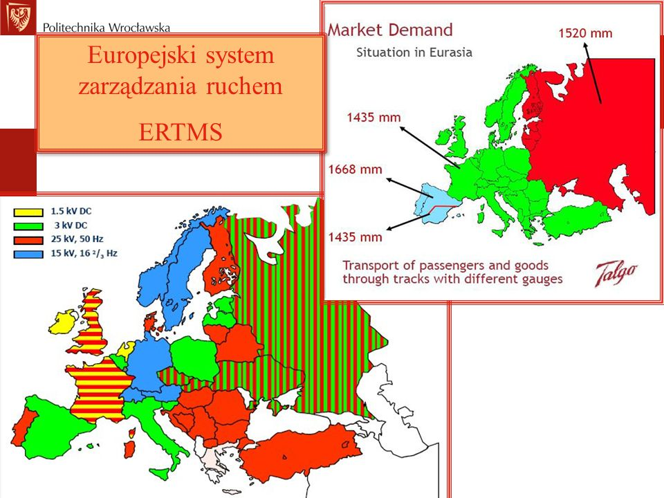 Europejski system zarządzania ruchem