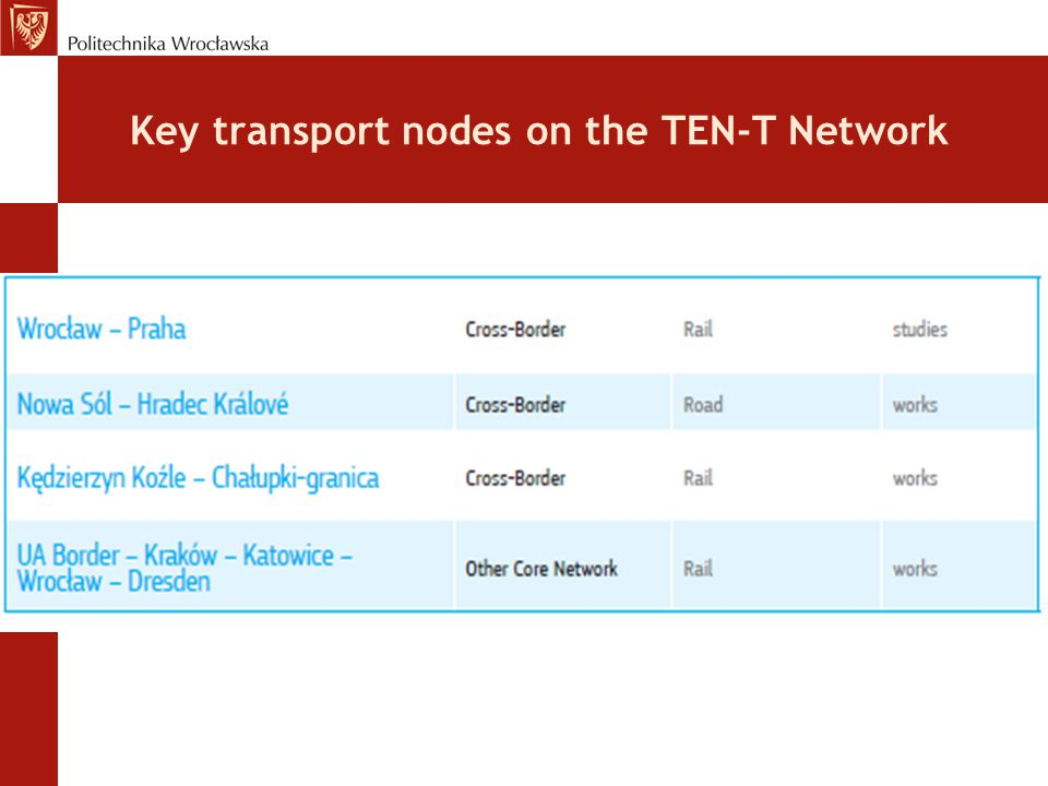 Key transport nodes on the TEN-T Network