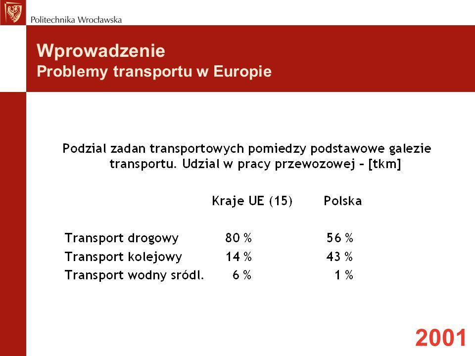 Wprowadzenie Problemy transportu w Europie