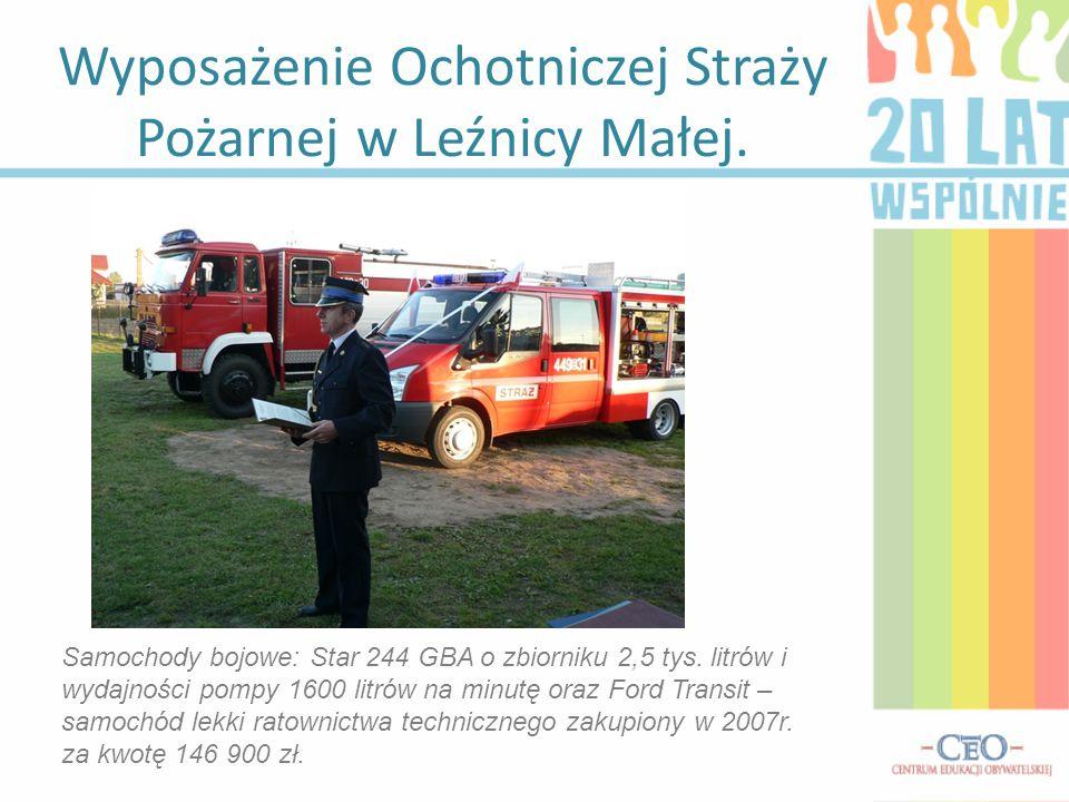Wyposażenie Ochotniczej Straży Pożarnej w Leźnicy Małej.