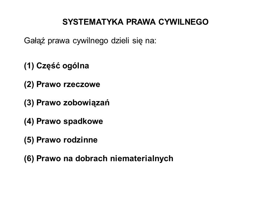 SYSTEMATYKA PRAWA CYWILNEGO
