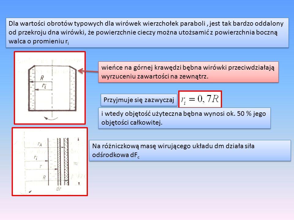 Dla wartości obrotów typowych dla wirówek wierzchołek paraboli , jest tak bardzo oddalony