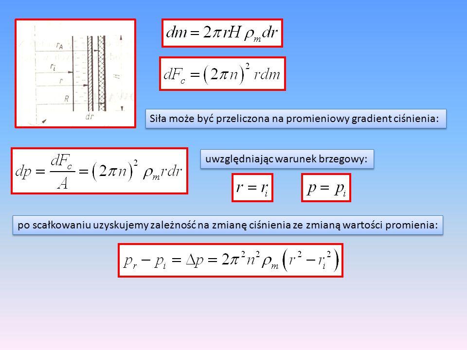 Siła może być przeliczona na promieniowy gradient ciśnienia: