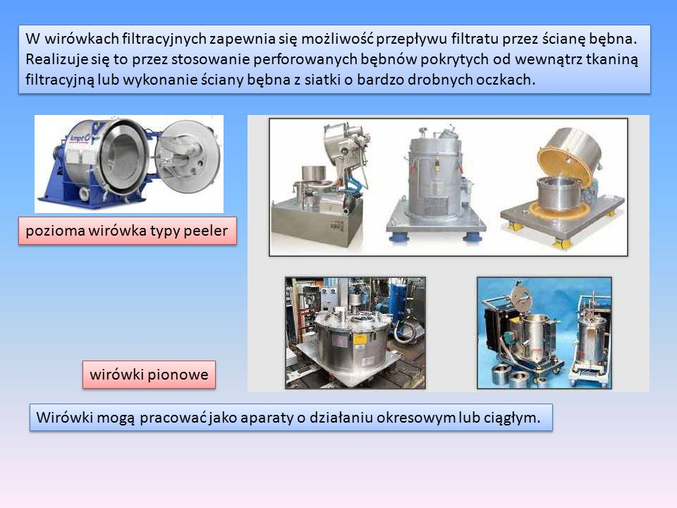 W wirówkach filtracyjnych zapewnia się możliwość przepływu filtratu przez ścianę bębna.