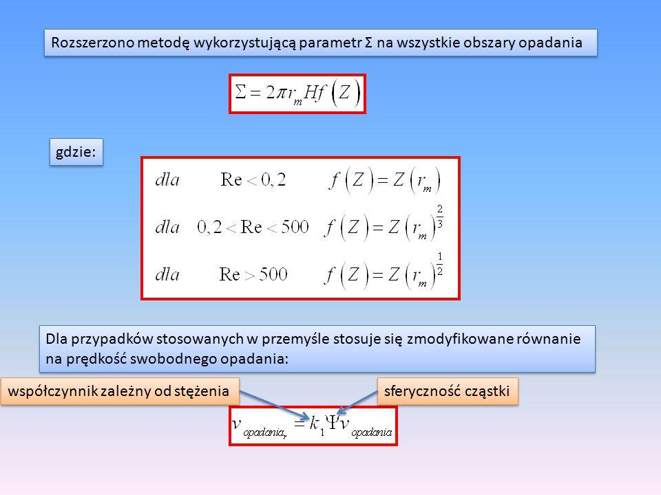 Rozszerzono metodę wykorzystującą parametr Σ na wszystkie obszary opadania