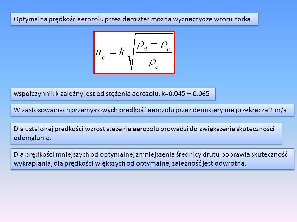 Optymalna prędkość aerozolu przez demister można wyznaczyć ze wzoru Yorka: