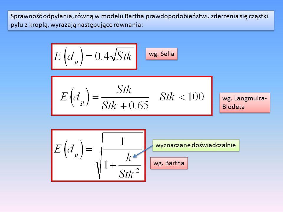 Sprawność odpylania, równą w modelu Bartha prawdopodobieństwu zderzenia się cząstki