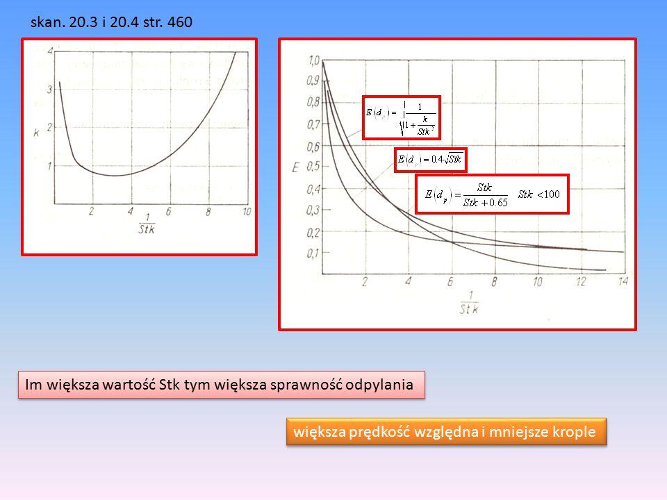 skan. 20.3 i 20.4 str. 460 Im większa wartość Stk tym większa sprawność odpylania.