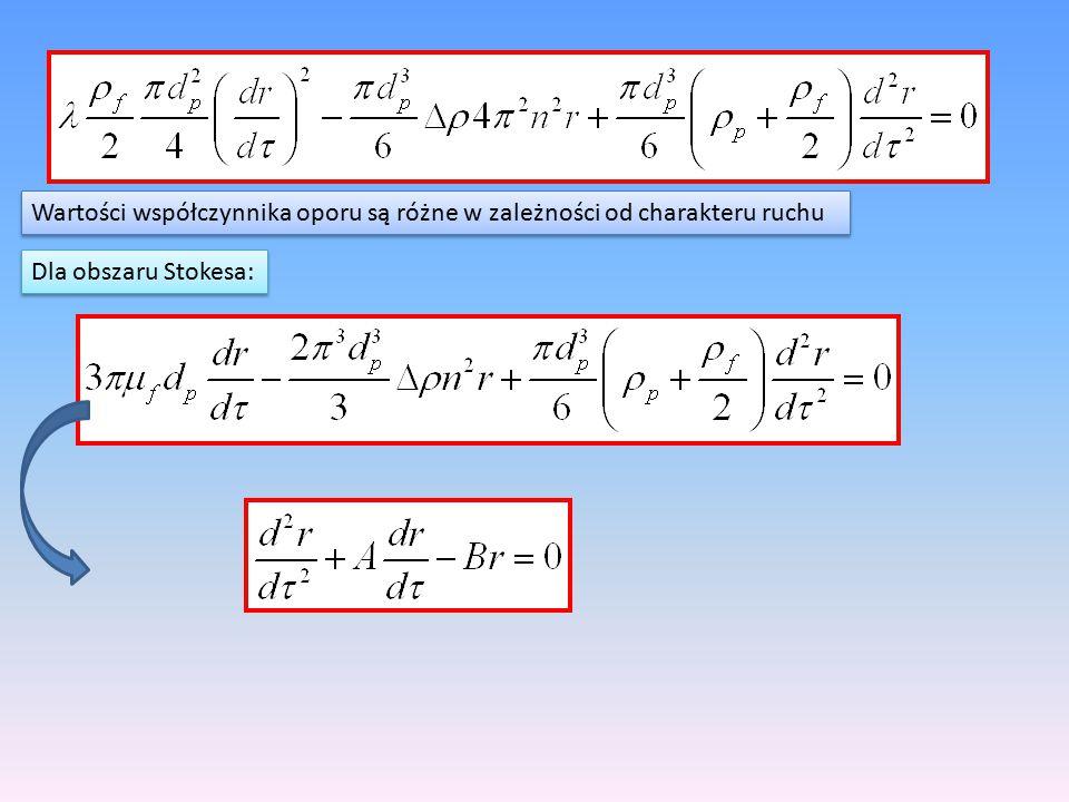 Wartości współczynnika oporu są różne w zależności od charakteru ruchu