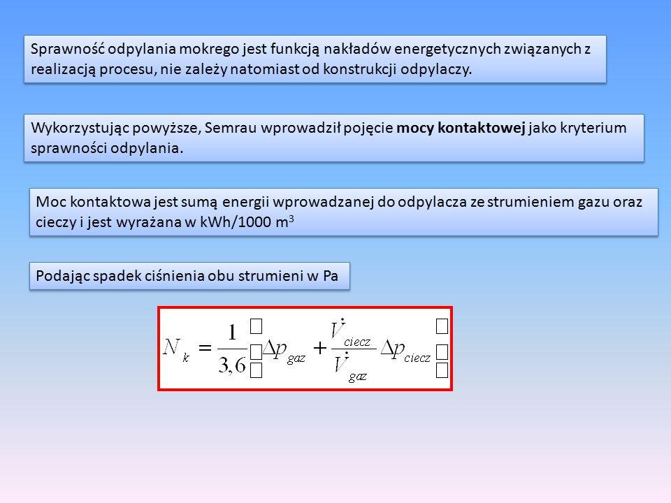 Sprawność odpylania mokrego jest funkcją nakładów energetycznych związanych z