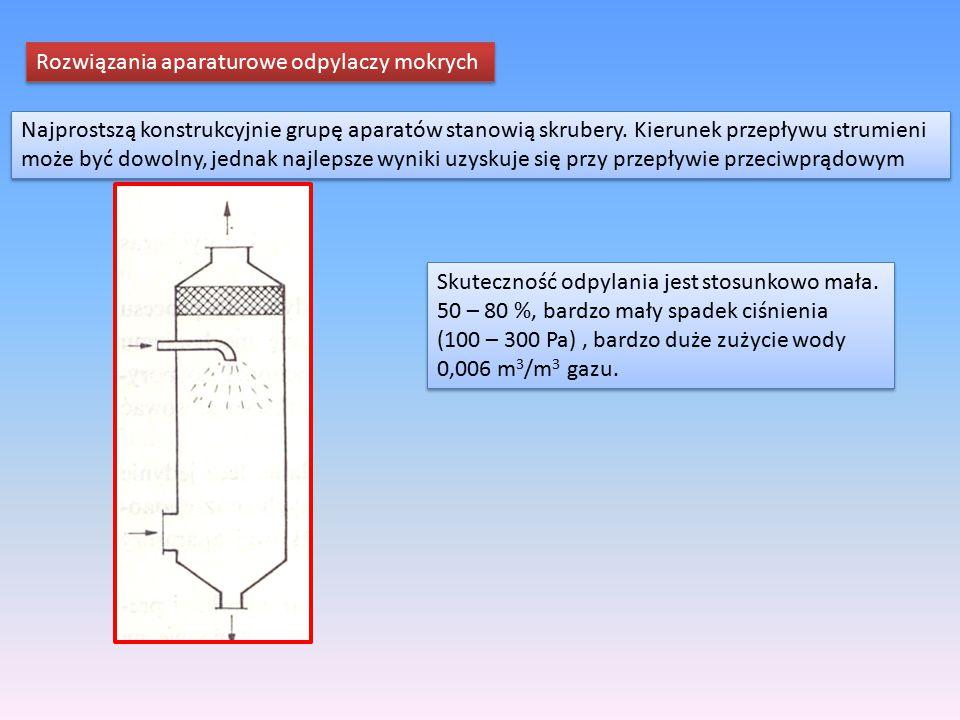 Rozwiązania aparaturowe odpylaczy mokrych