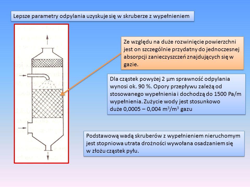 Lepsze parametry odpylania uzyskuje się w skruberze z wypełnieniem
