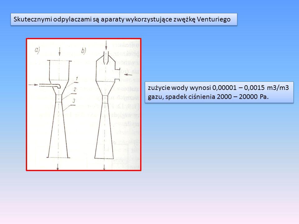 Skutecznymi odpylaczami są aparaty wykorzystujące zwężkę Venturiego