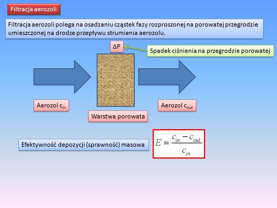 Filtracja aerozoli Filtracja aerozoli polega na osadzaniu cząstek fazy rozproszonej na porowatej przegrodzie.