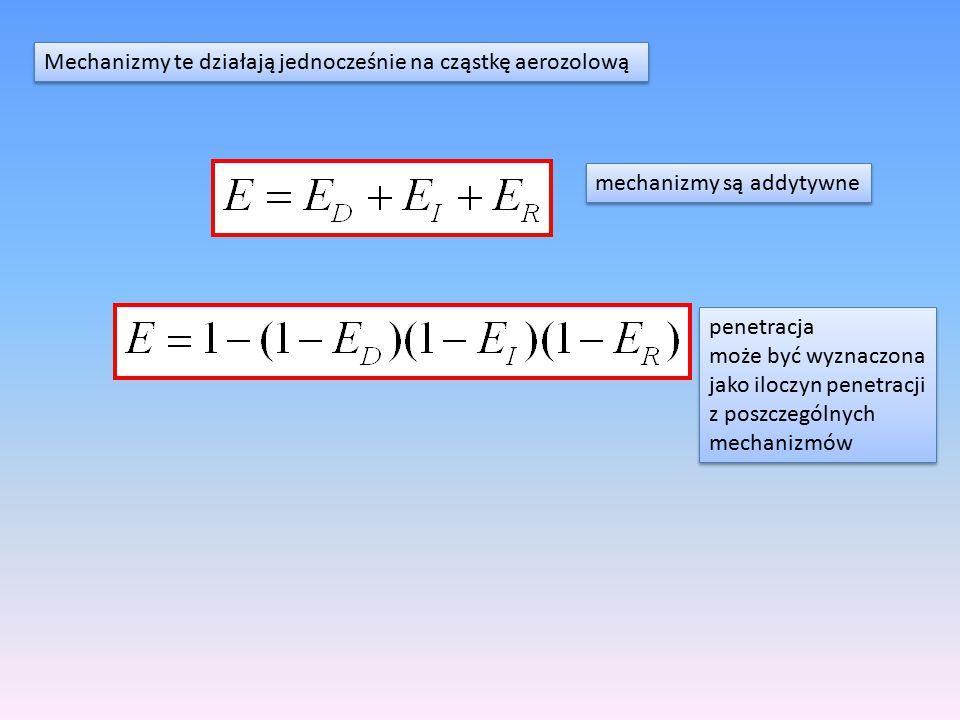 Mechanizmy te działają jednocześnie na cząstkę aerozolową