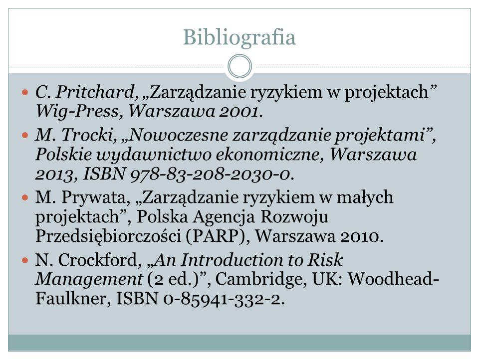 """Bibliografia C. Pritchard, """"Zarządzanie ryzykiem w projektach Wig-Press, Warszawa 2001."""
