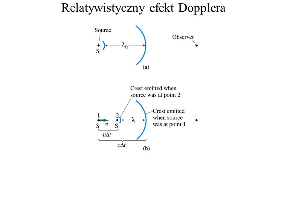 Relatywistyczny efekt Dopplera