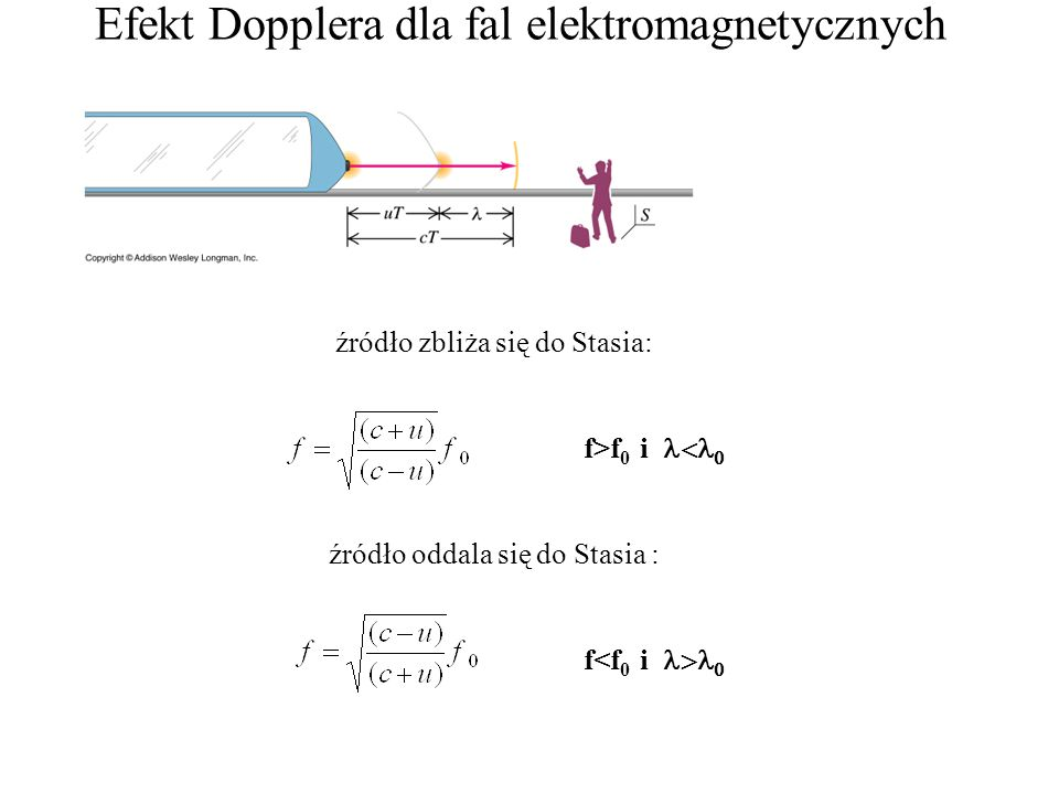 Efekt Dopplera dla fal elektromagnetycznych