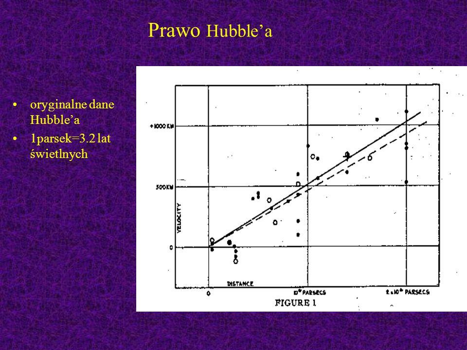 Prawo Hubble'a oryginalne dane Hubble'a 1parsek=3.2 lat świetlnych